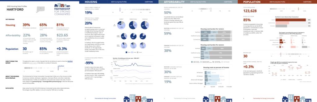 Sample of Housing Report